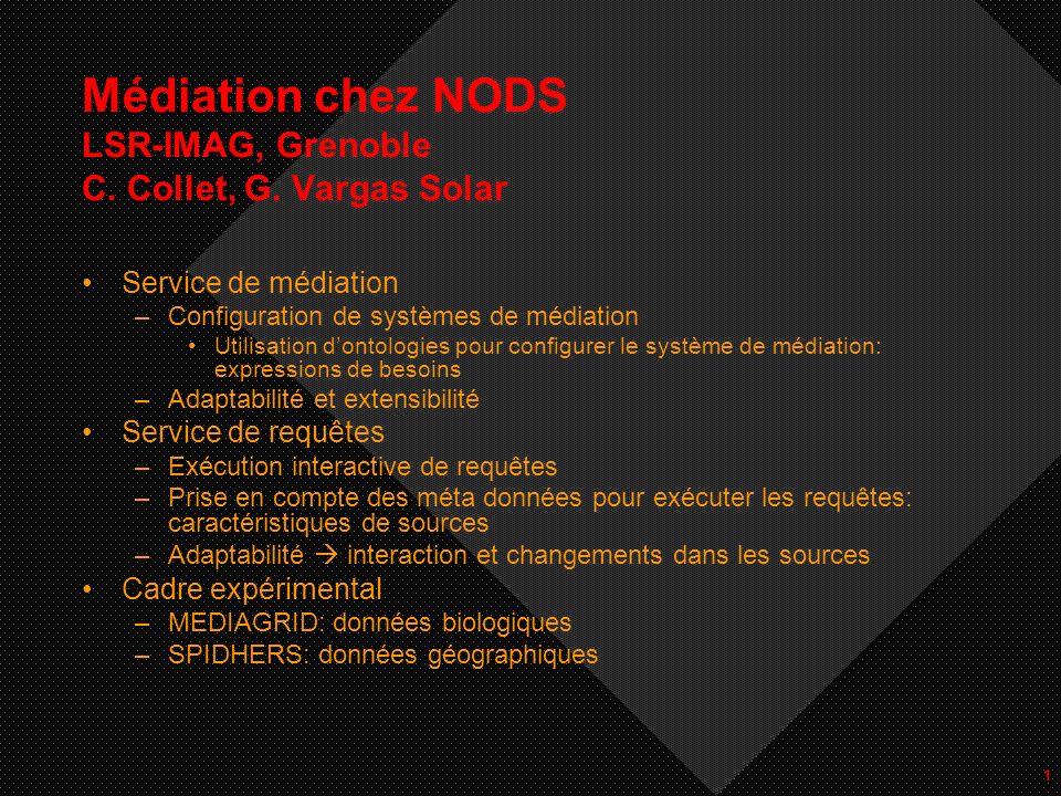 1 Médiation chez NODS LSR-IMAG, Grenoble C. Collet, G. Vargas Solar Service de médiation –Configuration de systèmes de médiation Utilisation dontologi