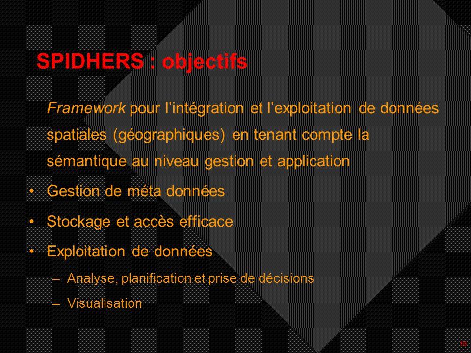 10 SPIDHERS : objectifs Framework pour lintégration et lexploitation de données spatiales (géographiques) en tenant compte la sémantique au niveau ges