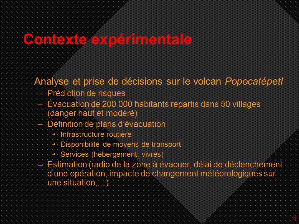 13 Contexte expérimentale Analyse et prise de décisions sur le volcan Popocatépetl –Prédiction de risques –Évacuation de 200 000 habitants repartis da