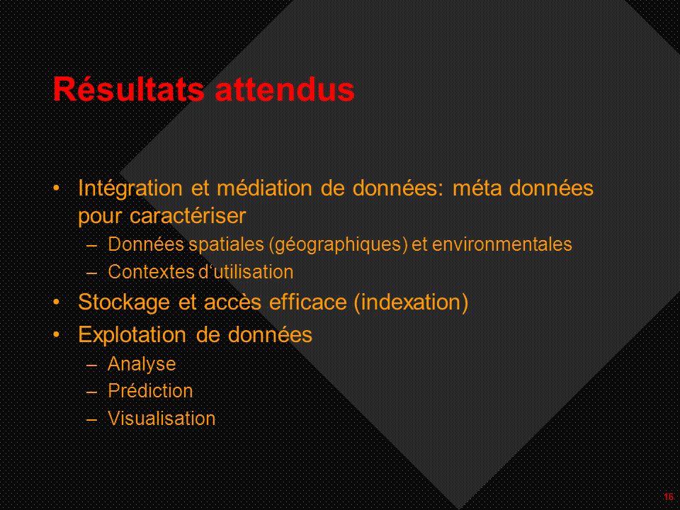 16 Résultats attendus Intégration et médiation de données: méta données pour caractériser –Données spatiales (géographiques) et environmentales –Conte