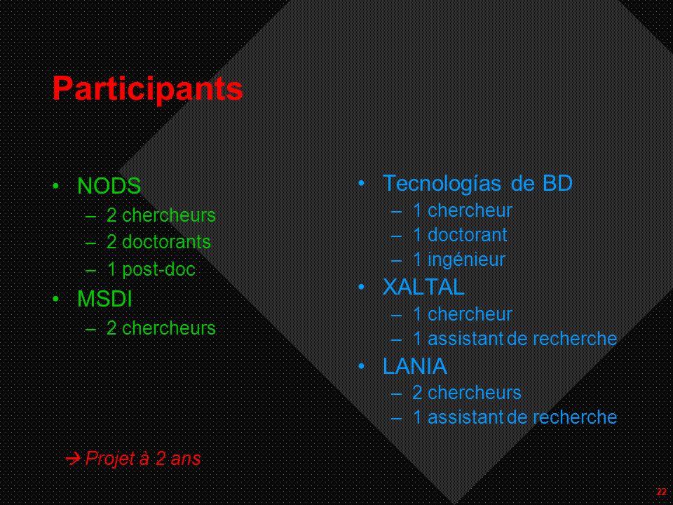 22 Participants NODS –2 chercheurs –2 doctorants –1 post-doc MSDI –2 chercheurs Tecnologías de BD –1 chercheur –1 doctorant –1 ingénieur XALTAL –1 chercheur –1 assistant de recherche LANIA –2 chercheurs –1 assistant de recherche Projet à 2 ans