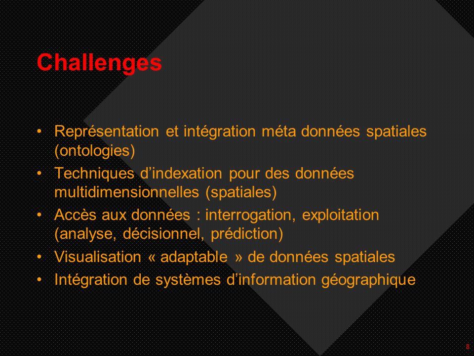 8 Challenges Représentation et intégration méta données spatiales (ontologies) Techniques dindexation pour des données multidimensionnelles (spatiales