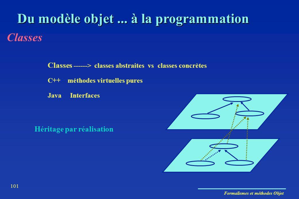 Formalismes et méthodes Objet 101 Du modèle objet... à la programmation Classes Classes ------> classes abstraites vs classes concrètes C++ méthodes v