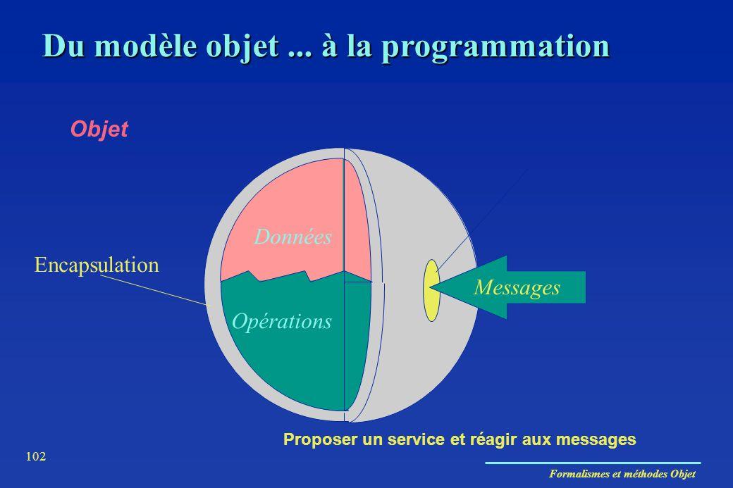 Formalismes et méthodes Objet 102 Du modèle objet... à la programmation Proposer un service et réagir aux messages Opérations Données Messages Encapsu