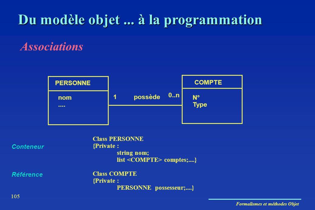 Formalismes et méthodes Objet 105 Du modèle objet... à la programmation Associations PERSONNE COMPTE nom.... N° Type 1 0..n possède Class PERSONNE {Pr