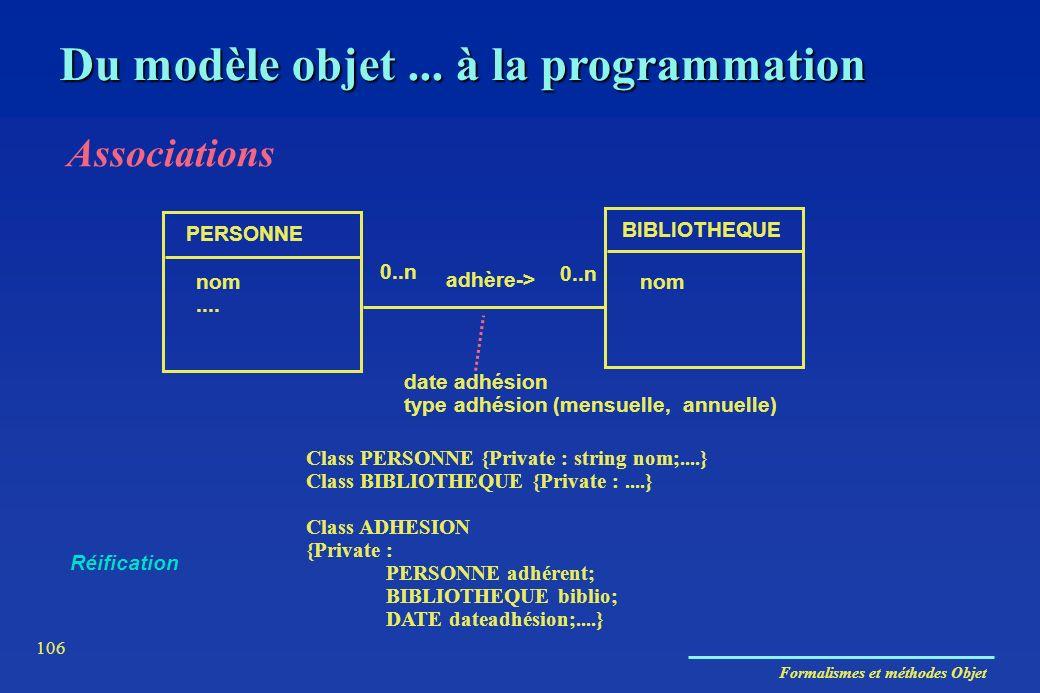 Formalismes et méthodes Objet 106 Du modèle objet... à la programmation Associations PERSONNE BIBLIOTHEQUE nom.... nom 0..n adhère-> Class PERSONNE {P