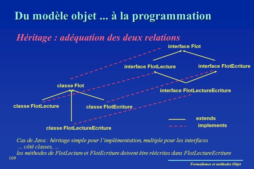 Formalismes et méthodes Objet 109 Cas de Java : héritage simple pour limplémentation, multiple pour les interfaces... côté classes,... les méthodes de