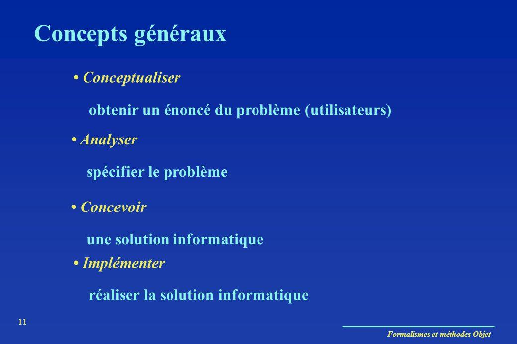 Formalismes et méthodes Objet 11 Concepts généraux Conceptualiser obtenir un énoncé du problème (utilisateurs) Analyser spécifier le problème Implémen