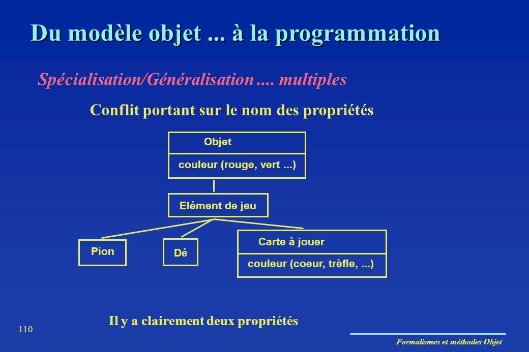 Formalismes et méthodes Objet 110 Du modèle objet... à la programmation Spécialisation/Généralisation.... multiples Conflit portant sur le nom des pro
