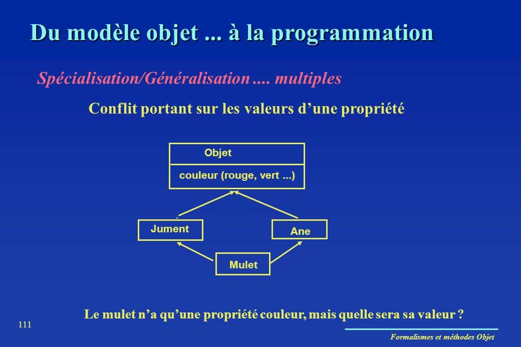 Formalismes et méthodes Objet 111 Du modèle objet... à la programmation Spécialisation/Généralisation.... multiples Conflit portant sur les valeurs du