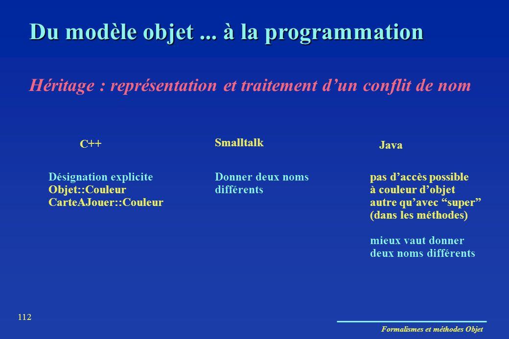 Formalismes et méthodes Objet 112 Du modèle objet... à la programmation Héritage : représentation et traitement dun conflit de nom Smalltalk Java C++