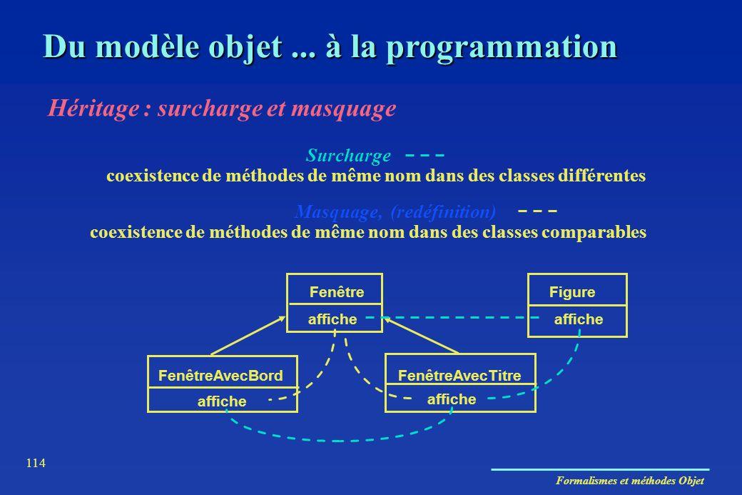 Formalismes et méthodes Objet 114 Du modèle objet... à la programmation Héritage : surcharge et masquage Masquage, (redéfinition) coexistence de métho