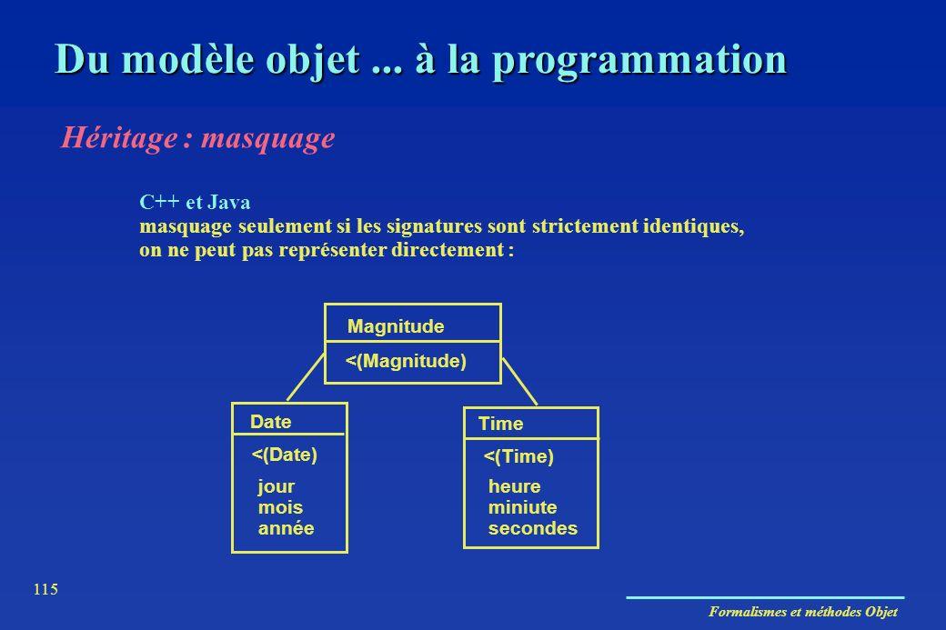 Formalismes et méthodes Objet 115 Du modèle objet... à la programmation Héritage : masquage C++ et Java masquage seulement si les signatures sont stri