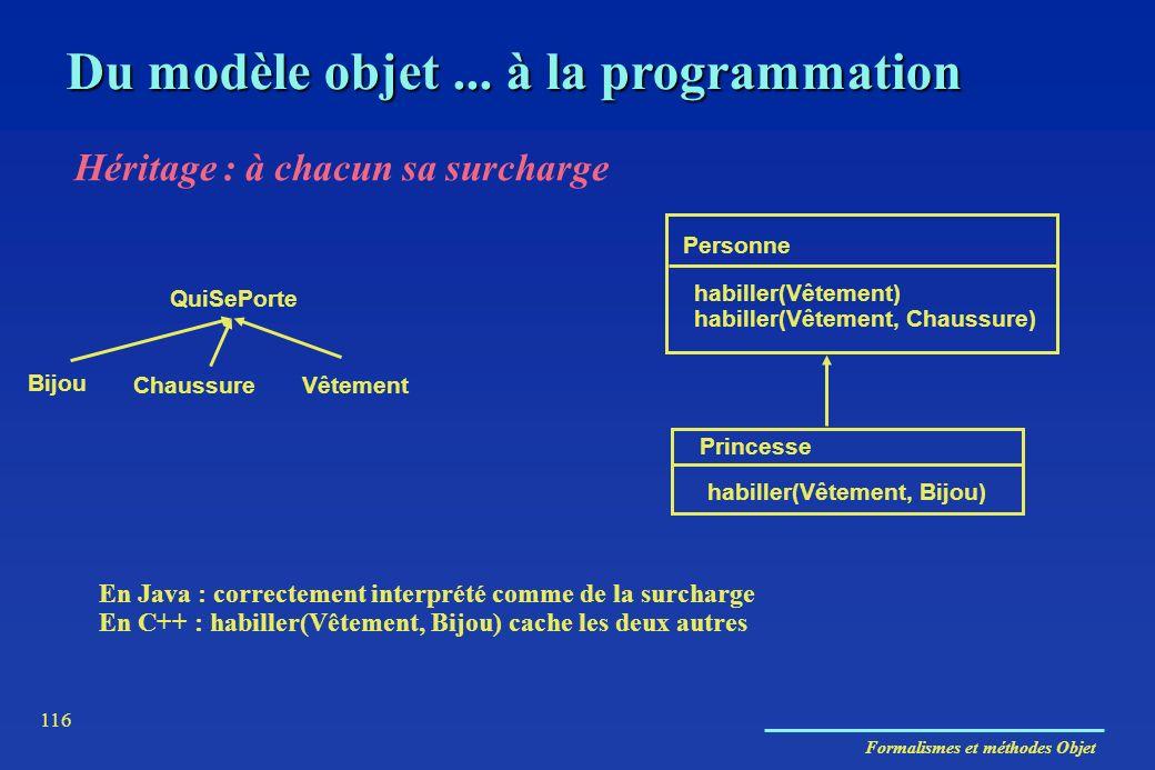 Formalismes et méthodes Objet 116 Du modèle objet... à la programmation Héritage : à chacun sa surcharge Personne Princesse habiller(Vêtement) habille