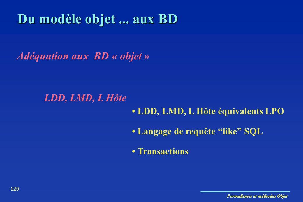 Formalismes et méthodes Objet 120 LDD, LMD, L Hôte LDD, LMD, L Hôte équivalents LPO Langage de requête like SQL Transactions Du modèle objet... aux BD