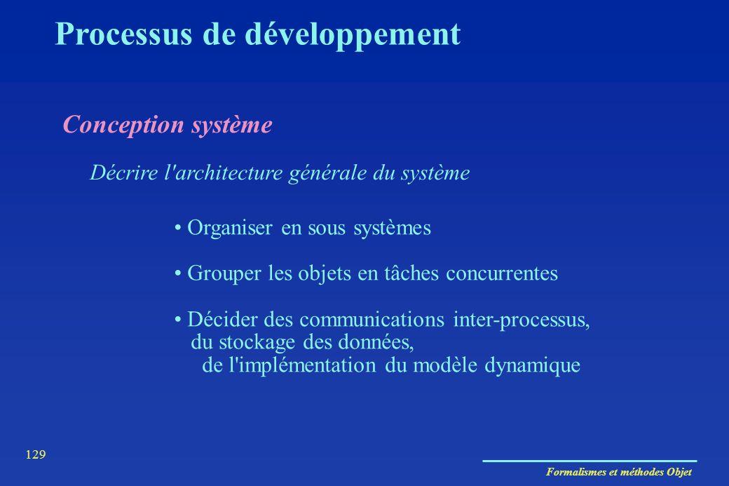 Formalismes et méthodes Objet 129 Conception système Décrire l'architecture générale du système Organiser en sous systèmes Grouper les objets en tâche