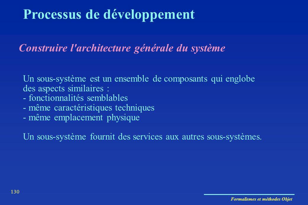 Formalismes et méthodes Objet 130 Construire l'architecture générale du système Un sous-système est un ensemble de composants qui englobe des aspects