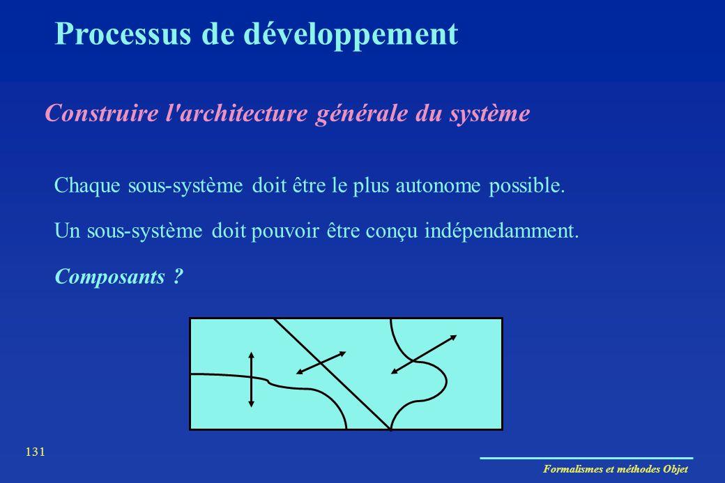 Formalismes et méthodes Objet 131 Construire l'architecture générale du système Chaque sous-système doit être le plus autonome possible. Un sous-systè