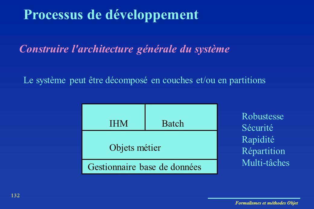 Formalismes et méthodes Objet 132 Construire l'architecture générale du système Le système peut être décomposé en couches et/ou en partitions Processu
