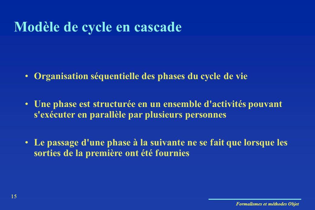 Formalismes et méthodes Objet 15 Organisation séquentielle des phases du cycle de vie Une phase est structurée en un ensemble d'activités pouvant s'ex