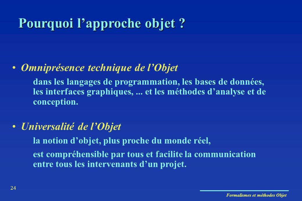 Formalismes et méthodes Objet 24 Omniprésence technique de lObjet dans les langages de programmation, les bases de données, les interfaces graphiques,