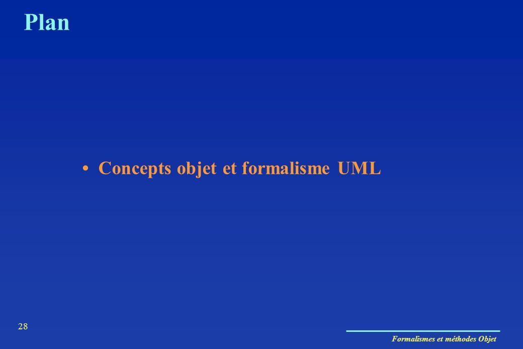 Formalismes et méthodes Objet 28 Plan Concepts objet et formalisme UML