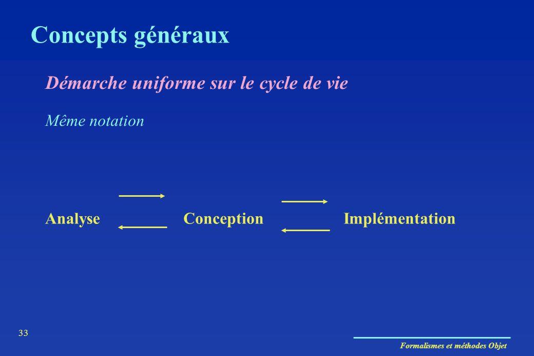 Formalismes et méthodes Objet 33 AnalyseConceptionImplémentation Démarche uniforme sur le cycle de vie Même notation Concepts généraux