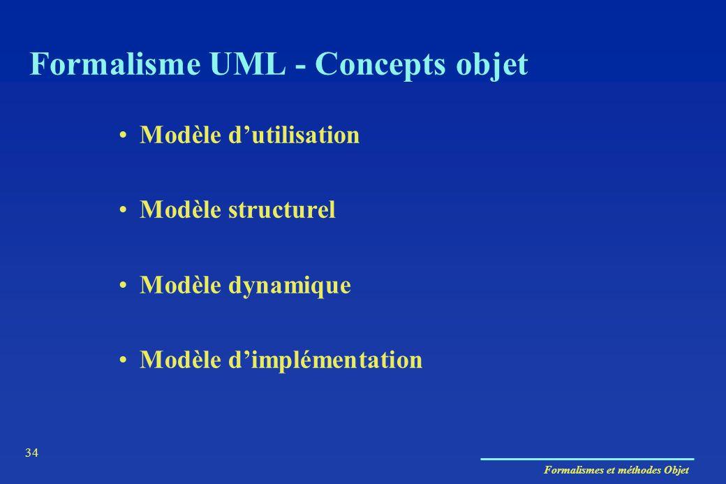 Formalismes et méthodes Objet 34 Formalisme UML - Concepts objet Modèle dutilisation Modèle structurel Modèle dynamique Modèle dimplémentation