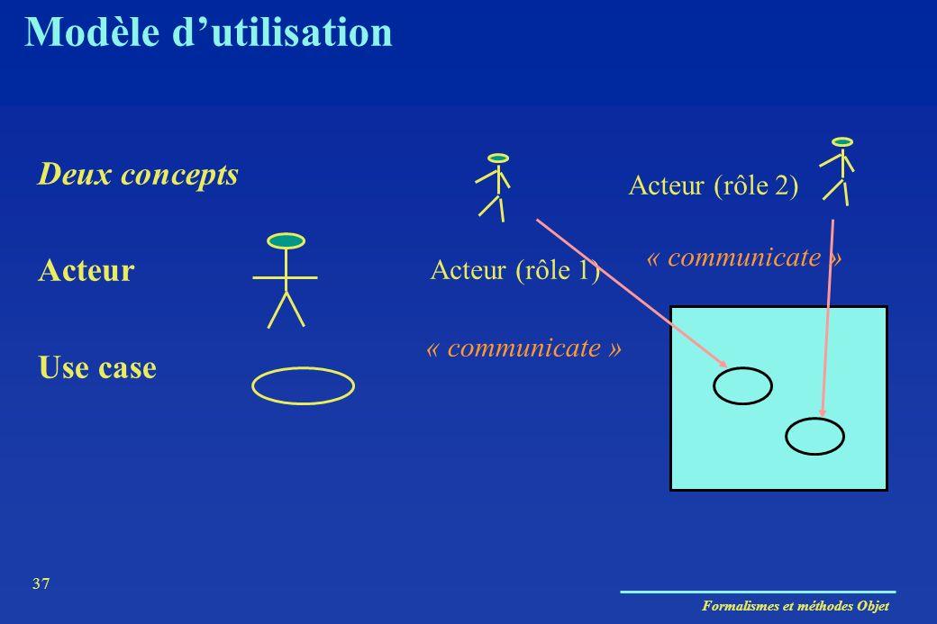 Formalismes et méthodes Objet 37 Modèle dutilisation Deux concepts Acteur Use case Acteur (rôle 1) Acteur (rôle 2) « communicate »