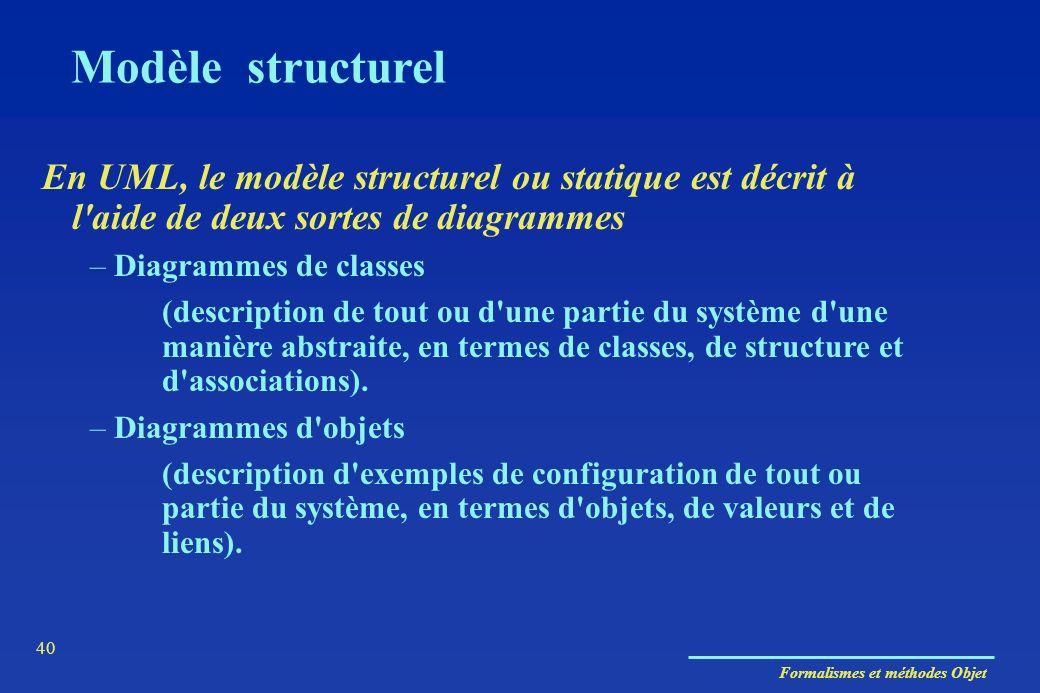 Formalismes et méthodes Objet 40 Modèle structurel En UML, le modèle structurel ou statique est décrit à l'aide de deux sortes de diagrammes –Diagramm