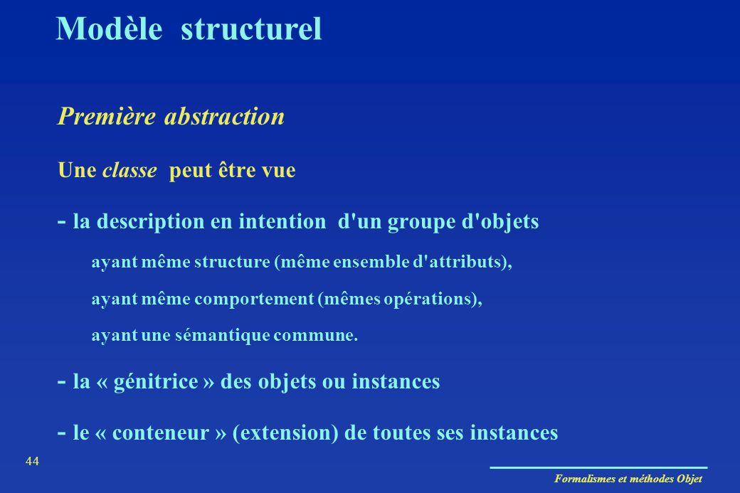 Formalismes et méthodes Objet 44 Modèle structurel Première abstraction Une classe peut être vue - la description en intention d'un groupe d'objets ay