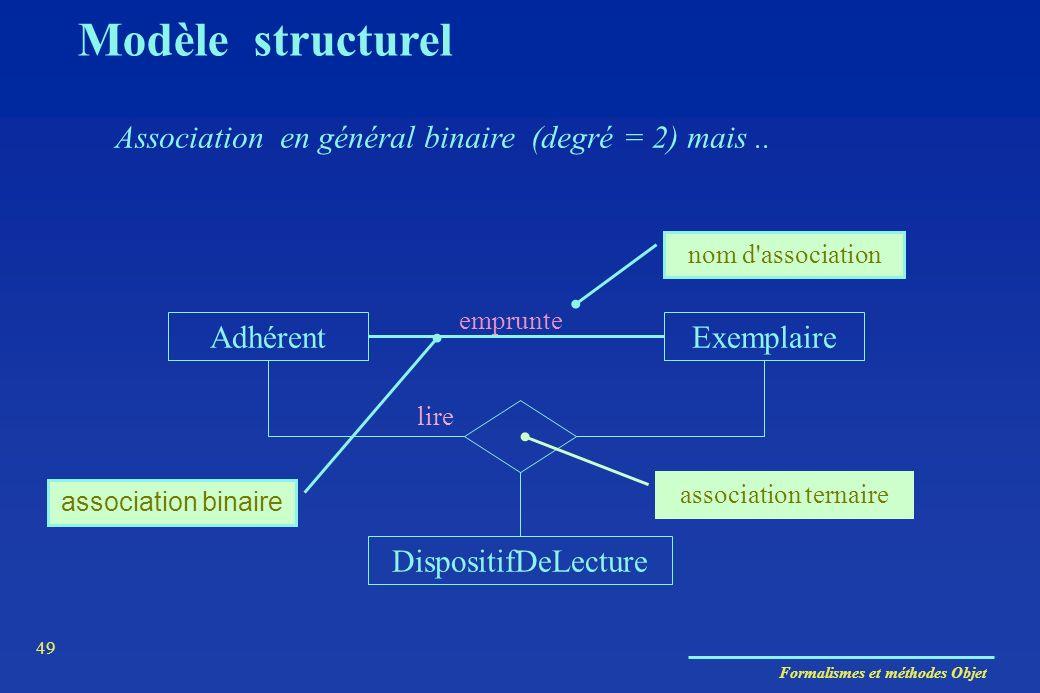 Formalismes et méthodes Objet 49 Modèle structurel Association en général binaire (degré = 2) mais.. AdhérentExemplaire emprunte DispositifDeLecture l