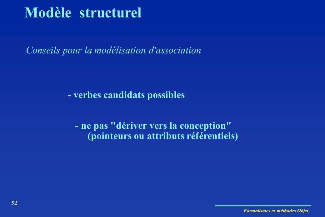 Formalismes et méthodes Objet 52 Conseils pour la modélisation d'association - verbes candidats possibles - ne pas