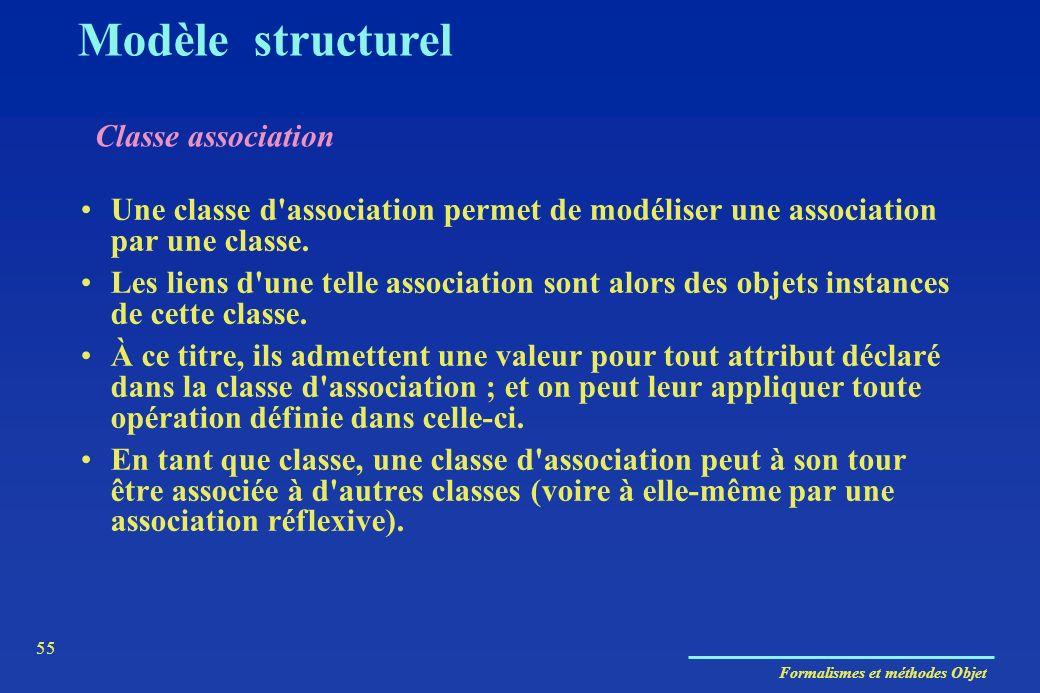 Formalismes et méthodes Objet 55 Classe association Modèle structurel Une classe d'association permet de modéliser une association par une classe. Les