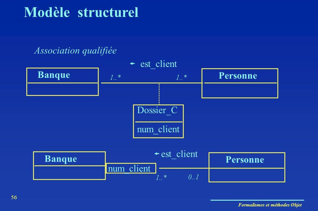 Formalismes et méthodes Objet 56 Association qualifiée Banque Personne num_client est_client Modèle structurel Dossier_C 1..* Banque Personne num_clie