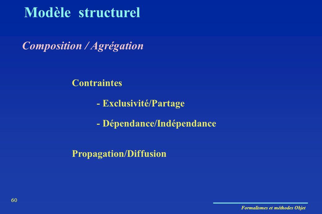 Formalismes et méthodes Objet 60 Composition / Agrégation Modèle structurel Contraintes - Exclusivité/Partage - Dépendance/Indépendance Propagation/Di