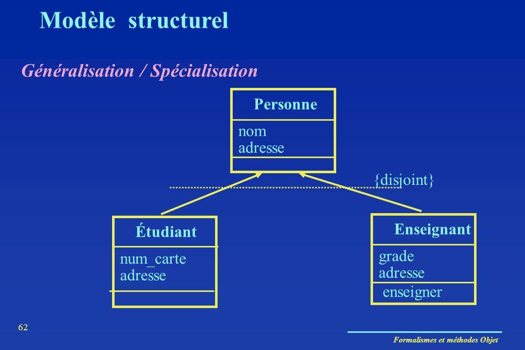 Formalismes et méthodes Objet 62 Personne nom adresse Étudiant num_carte adresse Enseignant grade adresse enseigner {disjoint} Modèle structurel Génér