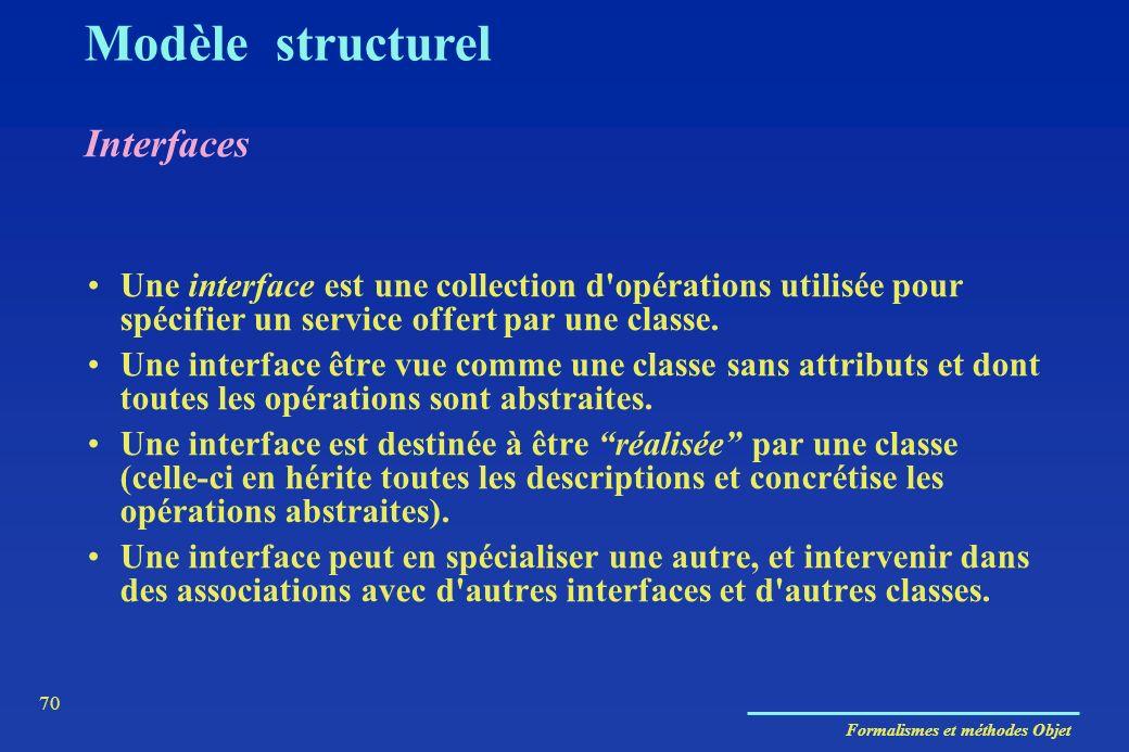 Formalismes et méthodes Objet 70 Interfaces Modèle structurel Une interface est une collection d'opérations utilisée pour spécifier un service offert