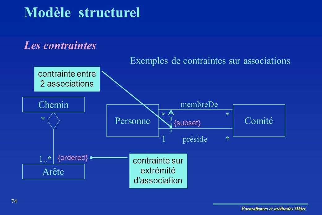 Formalismes et méthodes Objet 74 Les contraintes Modèle structurel Exemples de contraintes sur associations Chemin Arête * 1..* PersonneComité préside