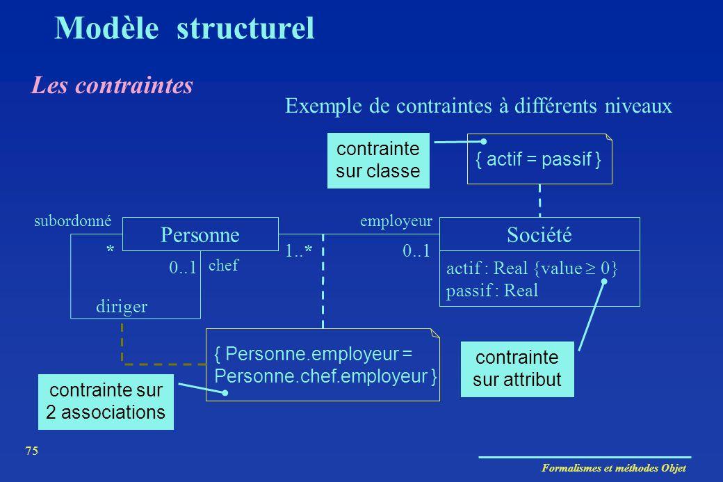 Formalismes et méthodes Objet 75 Les contraintes Modèle structurel Exemple de contraintes à différents niveaux contrainte sur classe Personne chef sub
