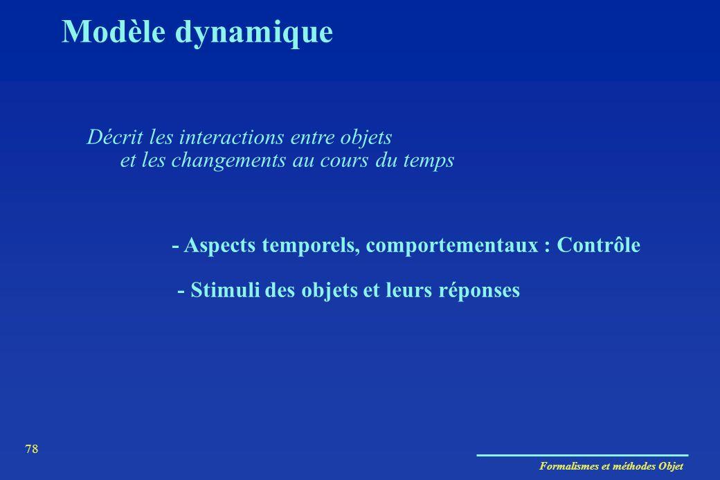 Formalismes et méthodes Objet 78 Modèle dynamique Décrit les interactions entre objets et les changements au cours du temps - Aspects temporels, compo