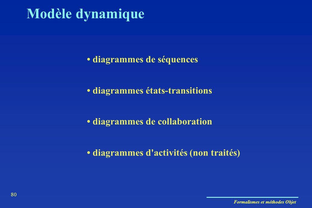 Formalismes et méthodes Objet 80 Modèle dynamique diagrammes de séquences diagrammes états-transitions diagrammes de collaboration diagrammes d'activi