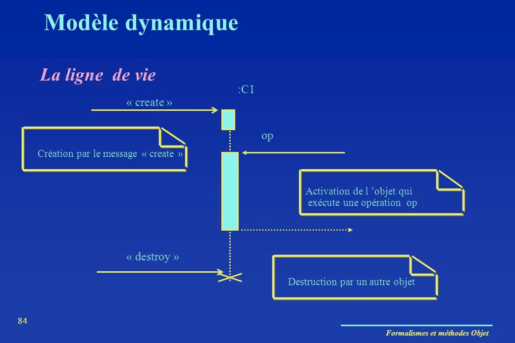 Formalismes et méthodes Objet 84 Modèle dynamique La ligne de vie :C1 « create » Création par le message « create » Activation de l objet qui exécute
