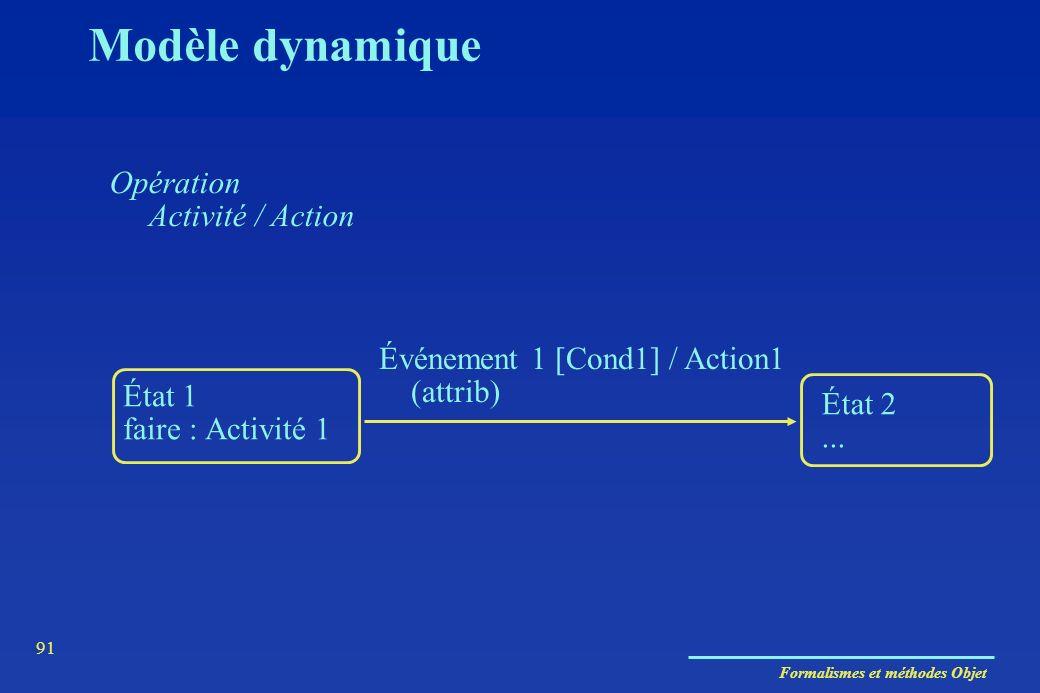 Formalismes et méthodes Objet 91 État 1 faire : Activité 1 Événement 1 [Cond1] / Action1 (attrib) État 2... Opération Activité / Action Modèle dynamiq