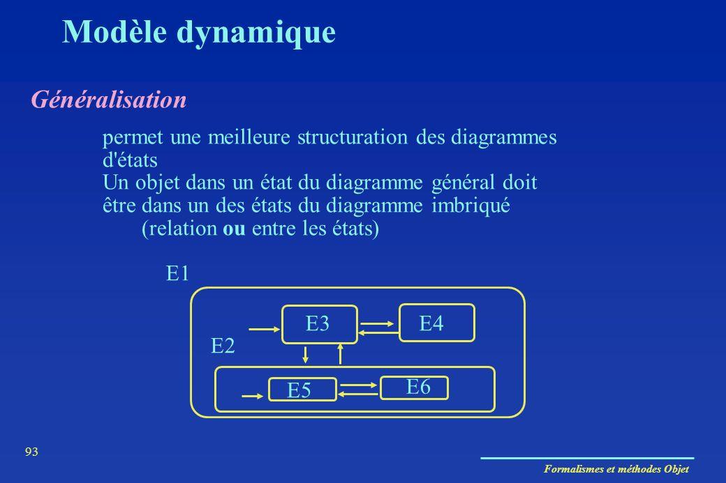 Formalismes et méthodes Objet 93 Généralisation permet une meilleure structuration des diagrammes d'états Un objet dans un état du diagramme général d