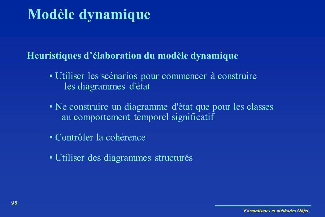 Formalismes et méthodes Objet 95 Heuristiques délaboration du modèle dynamique Utiliser les scénarios pour commencer à construire les diagrammes d'éta