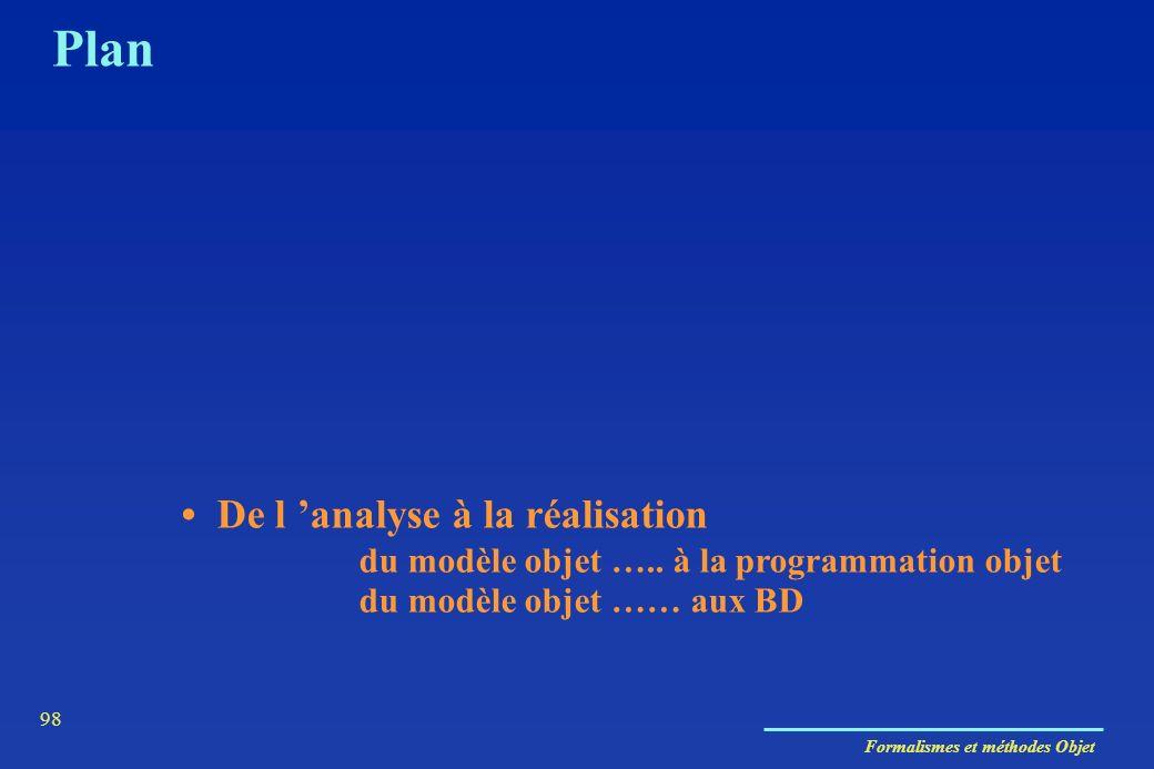 Formalismes et méthodes Objet 98 Plan De l analyse à la réalisation du modèle objet ….. à la programmation objet du modèle objet …… aux BD