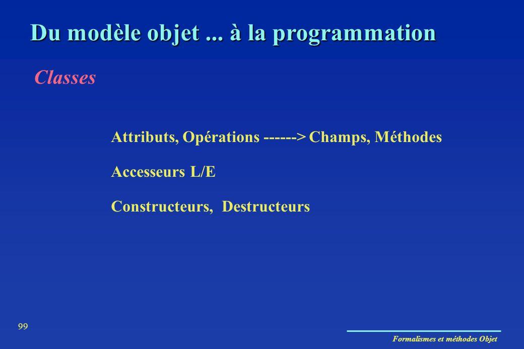Formalismes et méthodes Objet 99 Du modèle objet... à la programmation Classes Attributs, Opérations ------> Champs, Méthodes Accesseurs L/E Construct
