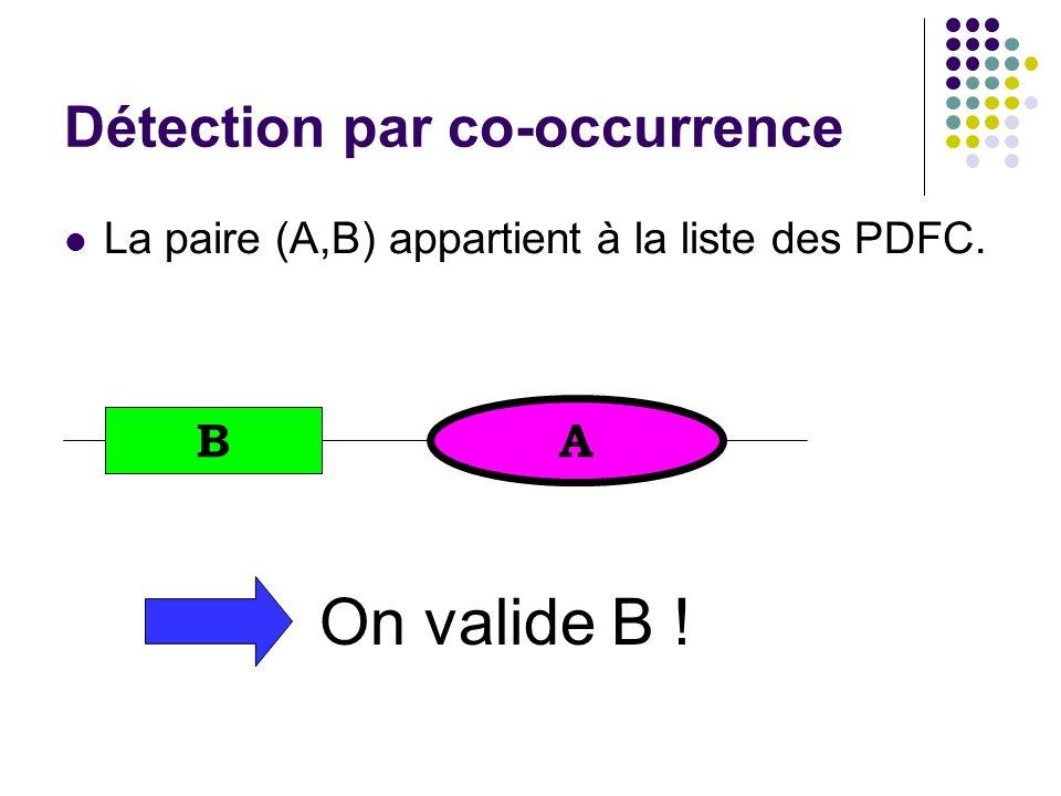 A B On valide B ! Détection par co-occurrence La paire (A,B) appartient à la liste des PDFC.