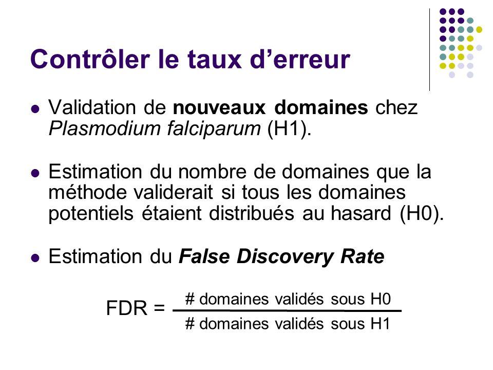 Validation de nouveaux domaines chez Plasmodium falciparum (H1). Estimation du nombre de domaines que la méthode validerait si tous les domaines poten